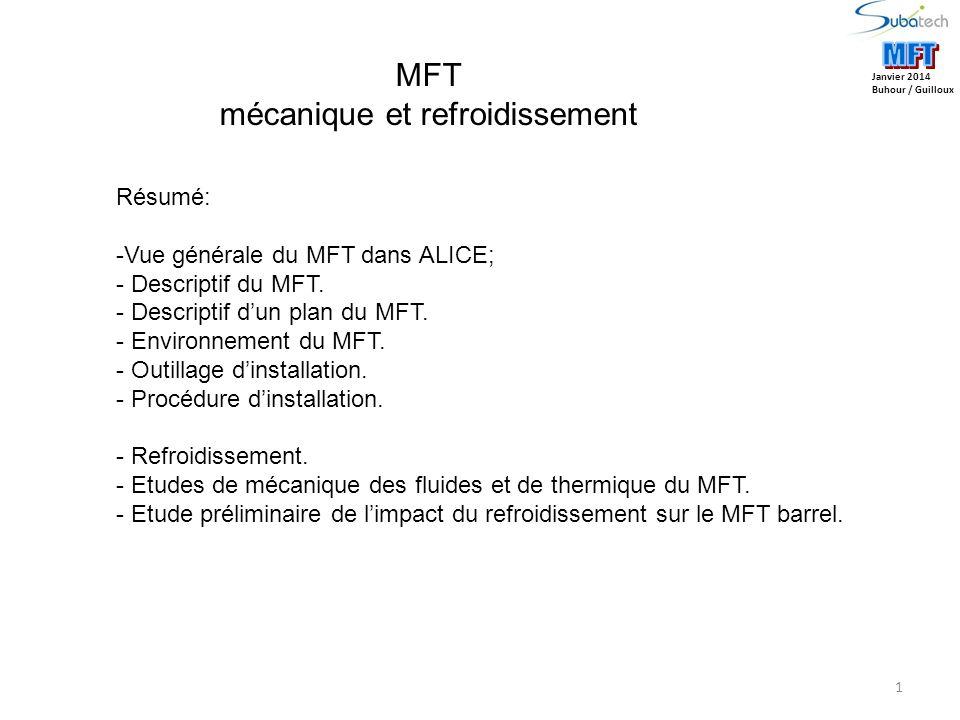 1 Janvier 2014 Buhour / Guilloux Résumé: -Vue générale du MFT dans ALICE; - Descriptif du MFT. - Descriptif dun plan du MFT. - Environnement du MFT. -