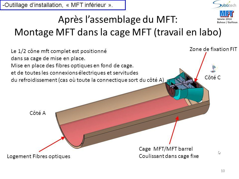 10 Janvier 2014 Buhour / Guilloux -Outillage dinstallation, « MFT inférieur ». Après lassemblage du MFT: Montage MFT dans la cage MFT (travail en labo