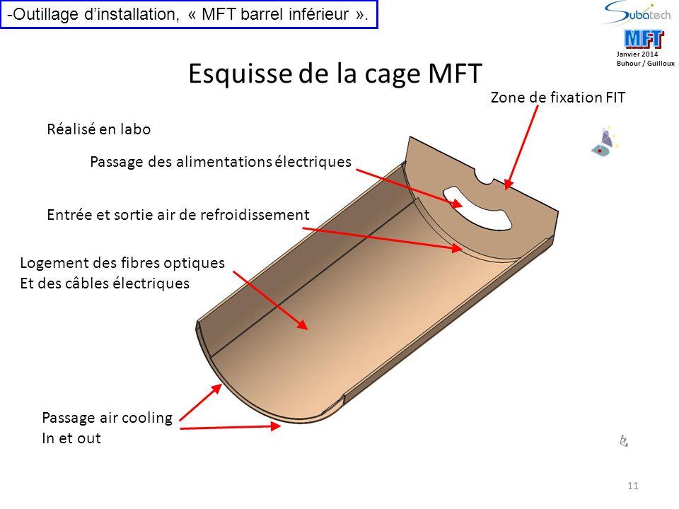 11 Janvier 2014 Buhour / Guilloux -Outillage dinstallation, « MFT barrel inférieur ». Réalisé en labo Logement des fibres optiques Et des câbles élect