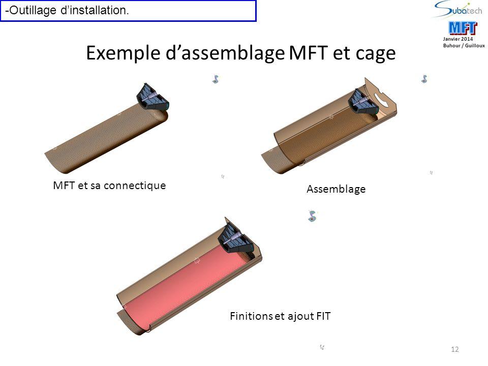 12 Janvier 2014 Buhour / Guilloux -Outillage dinstallation. Exemple dassemblage MFT et cage MFT et sa connectique Assemblage Finitions et ajout FIT