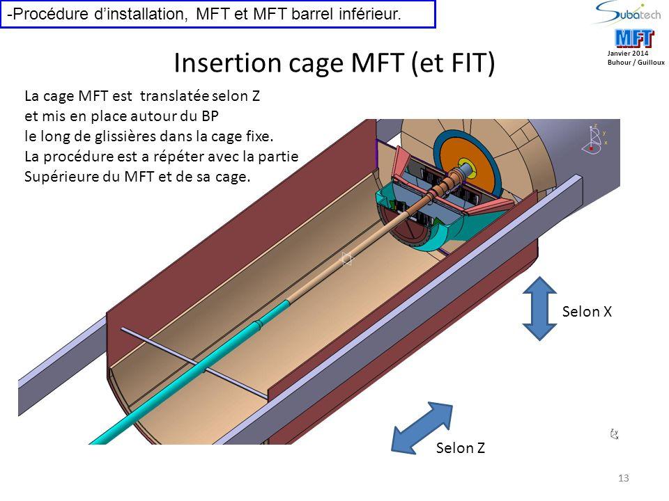 13 Janvier 2014 Buhour / Guilloux -Procédure dinstallation, MFT et MFT barrel inférieur. 13 Insertion cage MFT (et FIT) La cage MFT est translatée sel