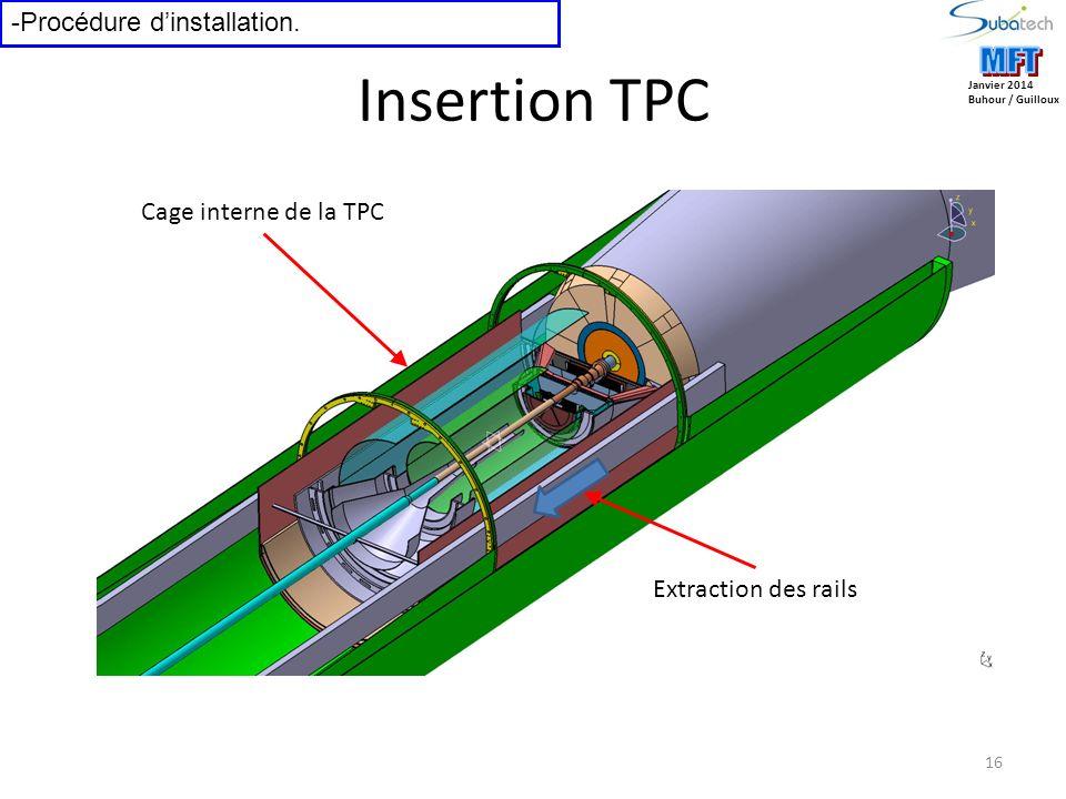 16 Janvier 2014 Buhour / Guilloux -Procédure dinstallation. Insertion TPC Cage interne de la TPC Extraction des rails