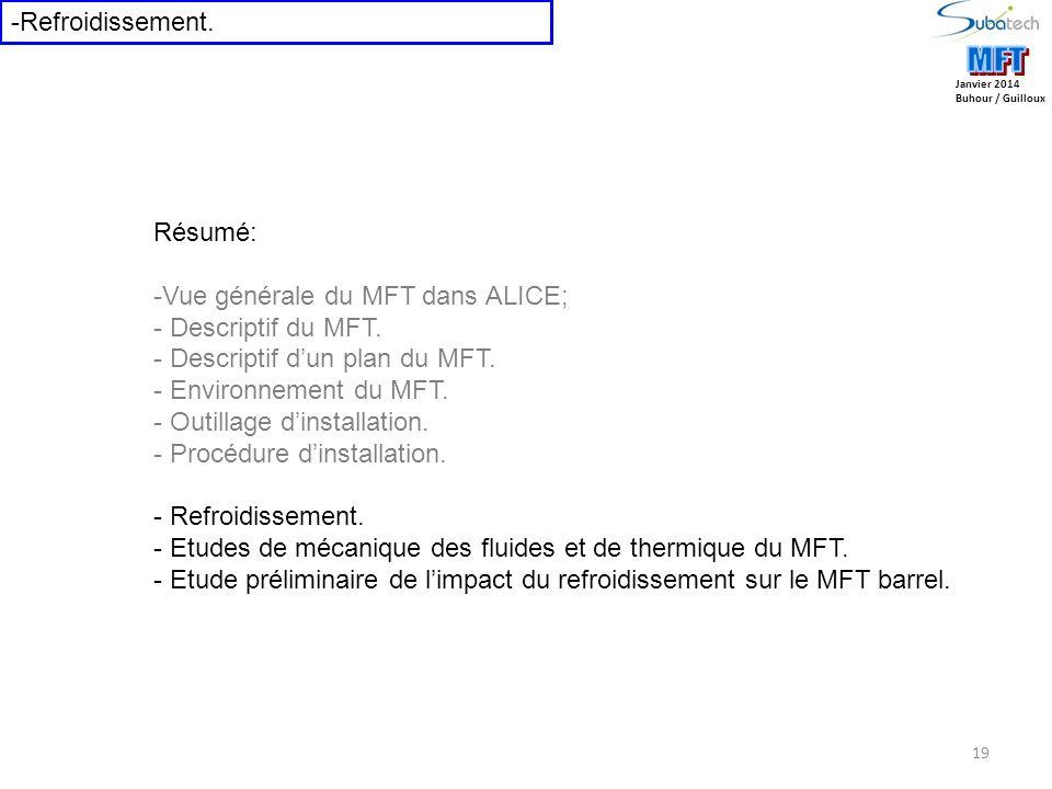 19 Janvier 2014 Buhour / Guilloux -Refroidissement. Résumé: -Vue générale du MFT dans ALICE; - Descriptif du MFT. - Descriptif dun plan du MFT. - Envi