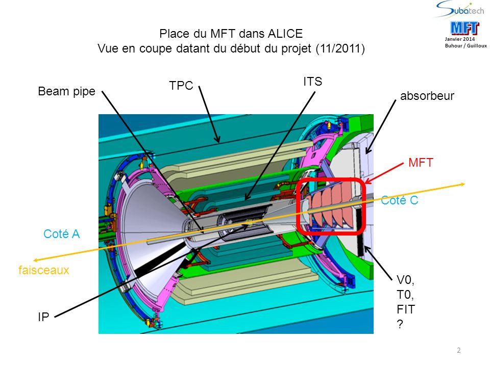 2 Janvier 2014 Buhour / Guilloux Place du MFT dans ALICE Vue en coupe datant du début du projet (11/2011) MFT ITS absorbeur Beam pipe IP TPC V0, T0, FIT .