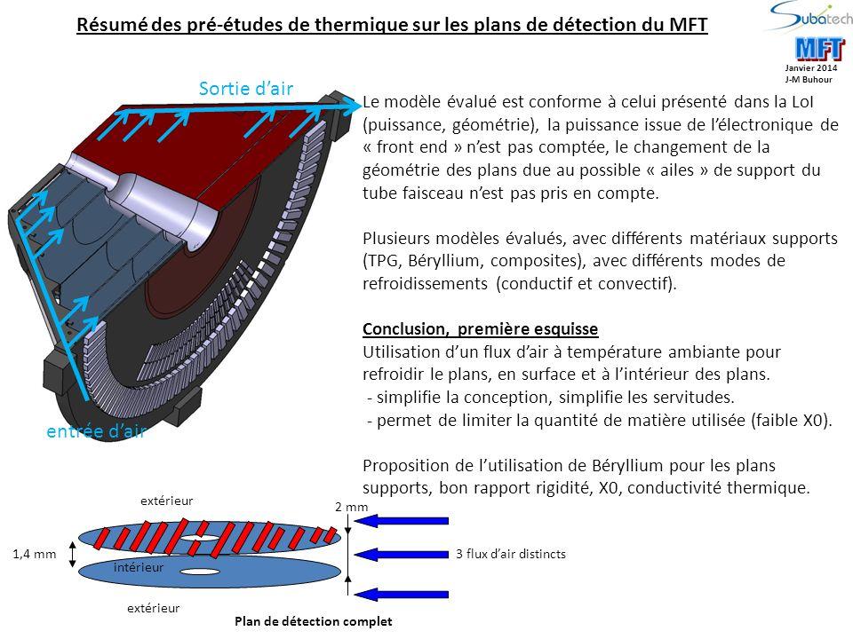 Le modèle évalué est conforme à celui présenté dans la LoI (puissance, géométrie), la puissance issue de lélectronique de « front end » nest pas compt