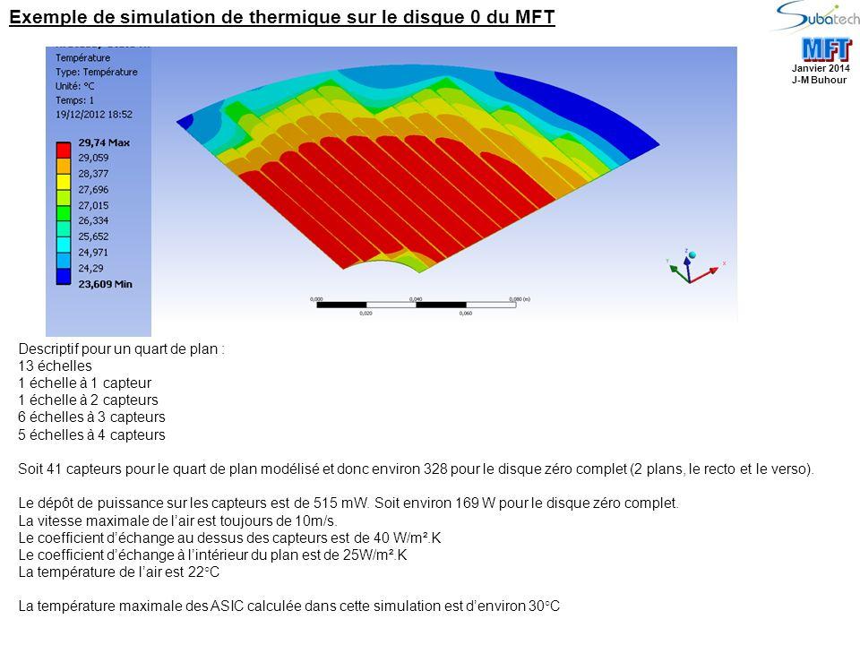 Janvier 2014 J-M Buhour Descriptif pour un quart de plan : 13 échelles 1 échelle à 1 capteur 1 échelle à 2 capteurs 6 échelles à 3 capteurs 5 échelles à 4 capteurs Soit 41 capteurs pour le quart de plan modélisé et donc environ 328 pour le disque zéro complet (2 plans, le recto et le verso).