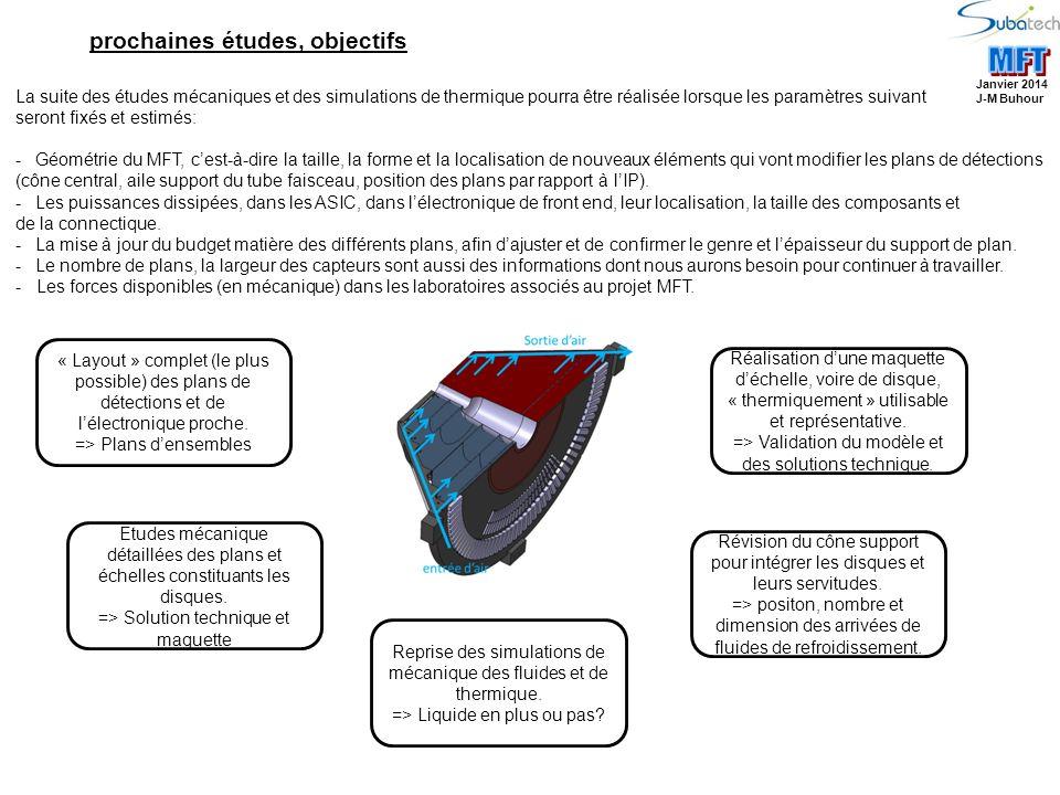 Janvier 2014 J-M Buhour La suite des études mécaniques et des simulations de thermique pourra être réalisée lorsque les paramètres suivant seront fixé