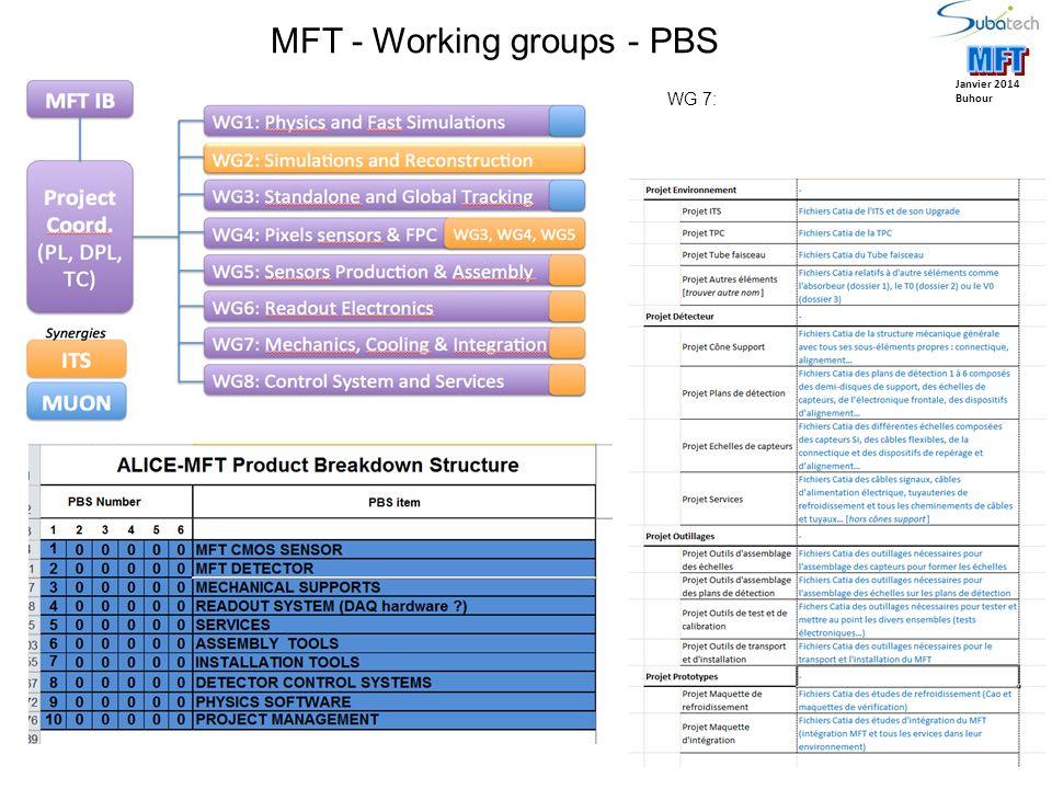 27 Janvier 2014 Buhour MFT - Working groups - PBS WG 7:
