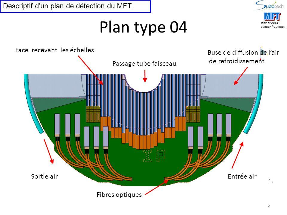 5 Janvier 2014 Buhour / Guilloux Descriptif dun plan de détection du MFT. Plan type 04 Passage tube faisceau Face recevant les échelles Buse de diffus