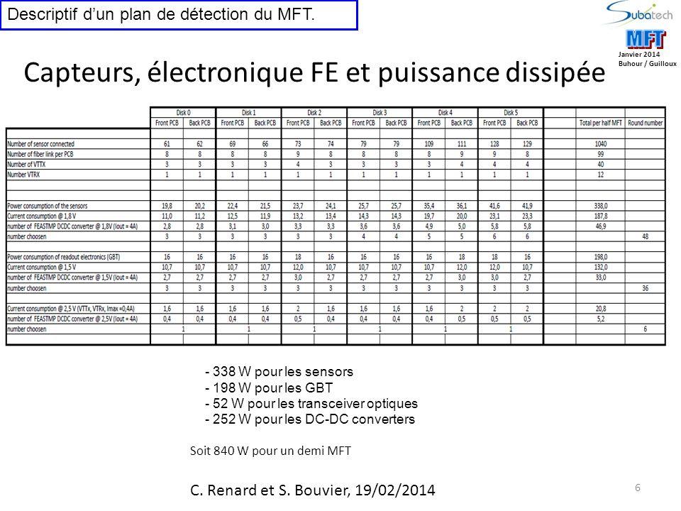 6 Janvier 2014 Buhour / Guilloux Descriptif dun plan de détection du MFT. Capteurs, électronique FE et puissance dissipée - 338 W pour les sensors - 1