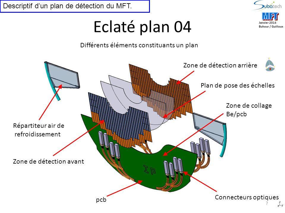 7 Janvier 2014 Buhour / Guilloux Descriptif dun plan de détection du MFT. Eclaté plan 04 Différents éléments constituants un plan Zone de détection av