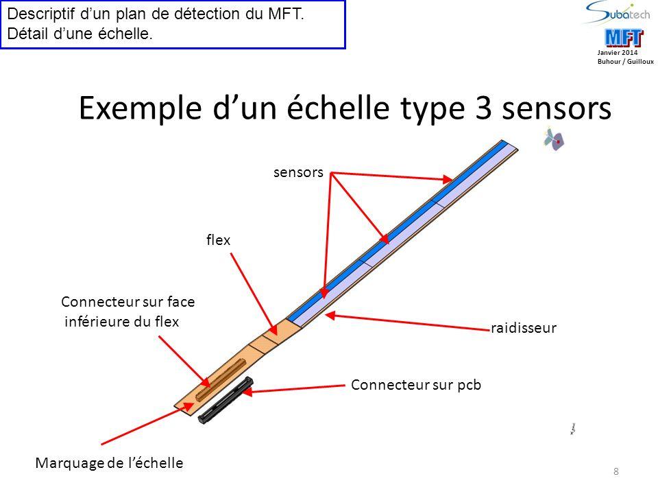8 Janvier 2014 Buhour / Guilloux Descriptif dun plan de détection du MFT. Détail dune échelle. sensors flex Connecteur sur pcb Connecteur sur face inf