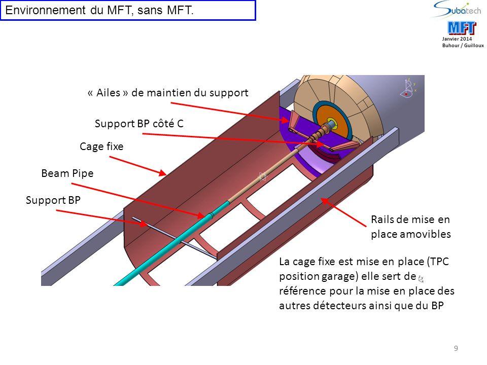 9 Janvier 2014 Buhour / Guilloux Environnement du MFT, sans MFT. 9 Beam Pipe Support BP Cage fixe Support BP côté C « Ailes » de maintien du support L
