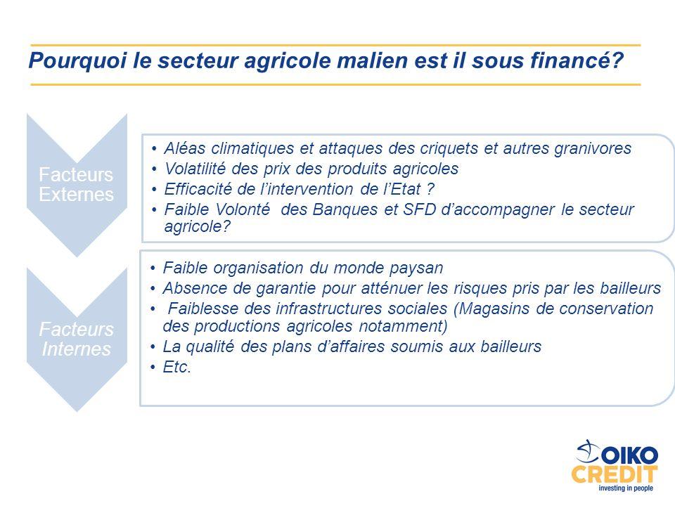 Pourquoi le secteur agricole malien est il sous financé.