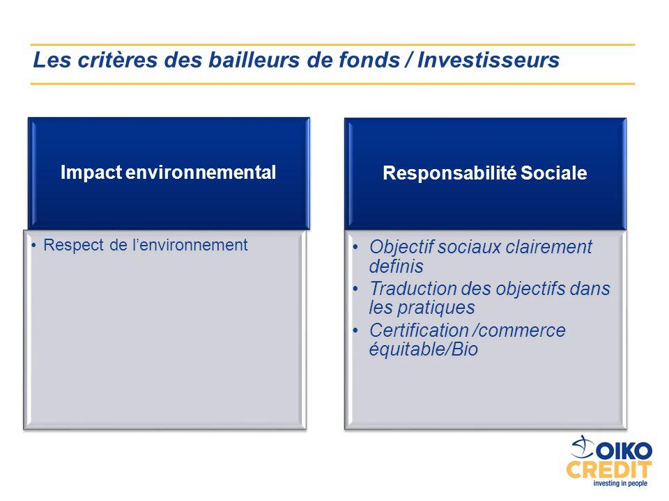 Les critères des bailleurs de fonds / Investisseurs Impact environnemental Respect de lenvironnement Responsabilité Sociale Objectif sociaux clairement definis Traduction des objectifs dans les pratiques Certification /commerce équitable/Bio