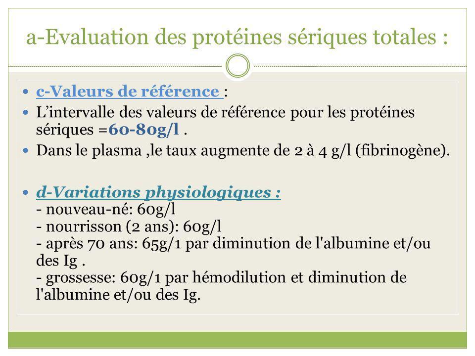 a-Evaluation des protéines sériques totales : c-Valeurs de référence : Lintervalle des valeurs de référence pour les protéines sériques =60-80g/l.