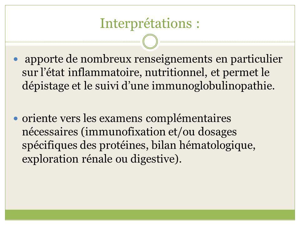Interprétations : apporte de nombreux renseignements en particulier sur létat inflammatoire, nutritionnel, et permet le dépistage et le suivi dune immunoglobulinopathie.