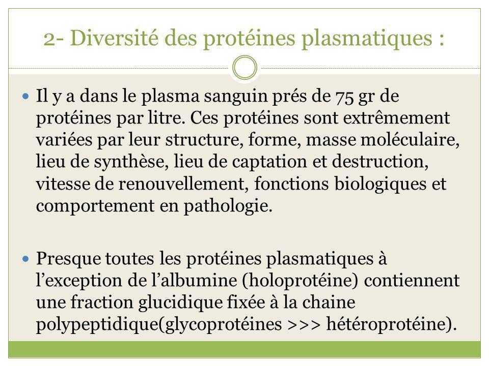 2- Diversité des protéines plasmatiques : Il y a dans le plasma sanguin prés de 75 gr de protéines par litre.