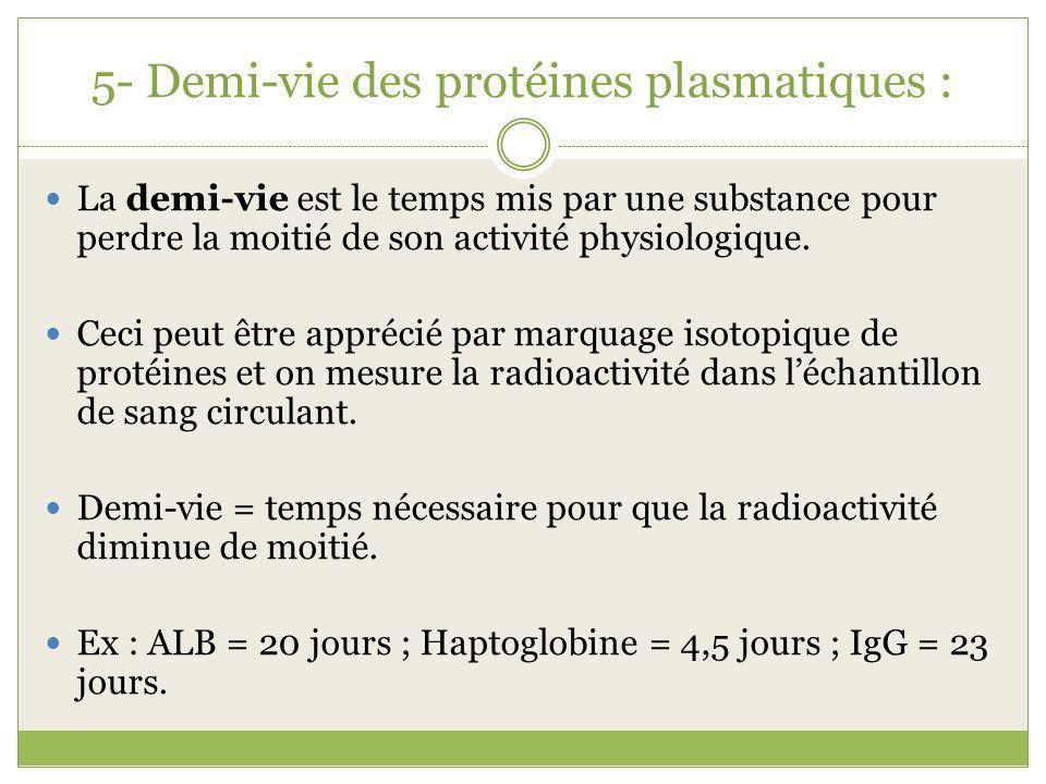 5- Demi-vie des protéines plasmatiques : La demi-vie est le temps mis par une substance pour perdre la moitié de son activité physiologique.