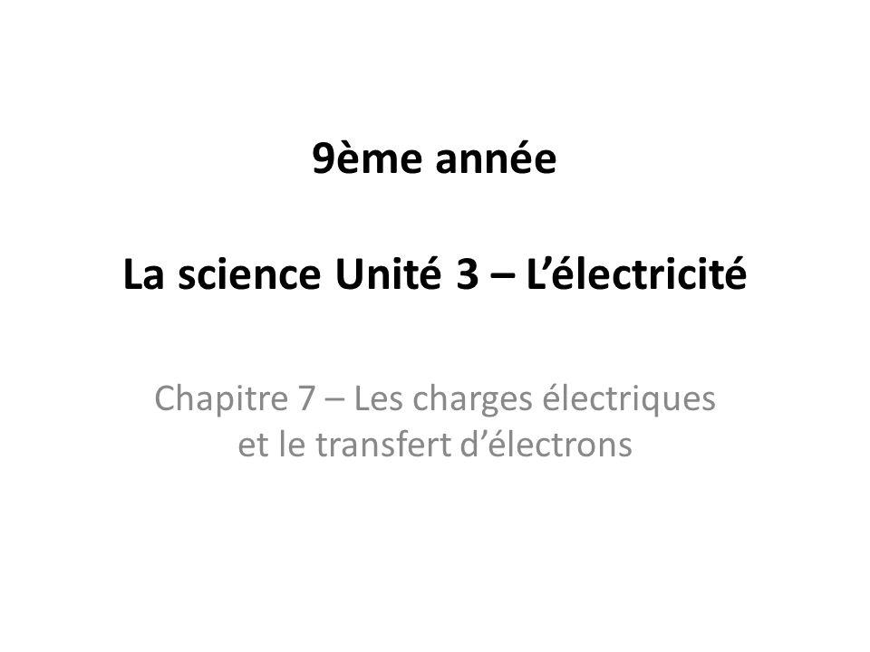 9ème année La science Unité 3 – Lélectricité Chapitre 7 – Les charges électriques et le transfert délectrons