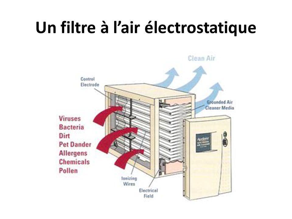 Un filtre à lair électrostatique