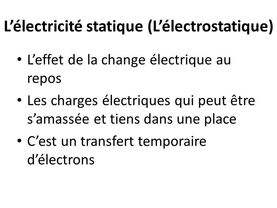 Lélectricité statique (Lélectrostatique) Leffet de la change électrique au repos Les charges électriques qui peut être samassée et tiens dans une place Cest un transfert temporaire délectrons