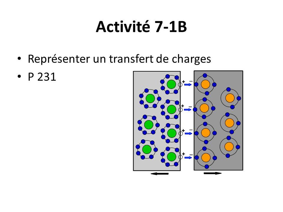 Activité 7-1B Représenter un transfert de charges P 231