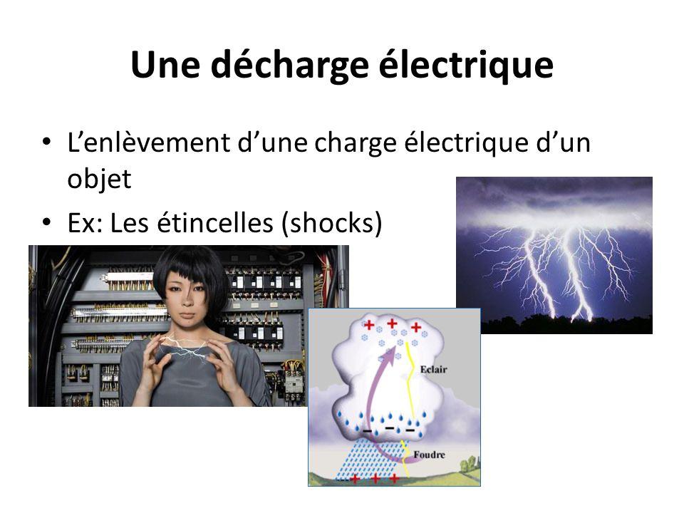 Une décharge électrique Lenlèvement dune charge électrique dun objet Ex: Les étincelles (shocks)