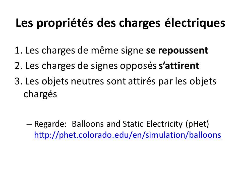 Les propriétés des charges électriques 1.Les charges de même signe se repoussent 2.