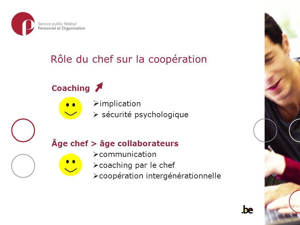 Coaching implication sécurité psychologique Âge chef > âge collaborateurs communication coaching par le chef coopération intergénérationnelle Rôle du chef sur la coopération