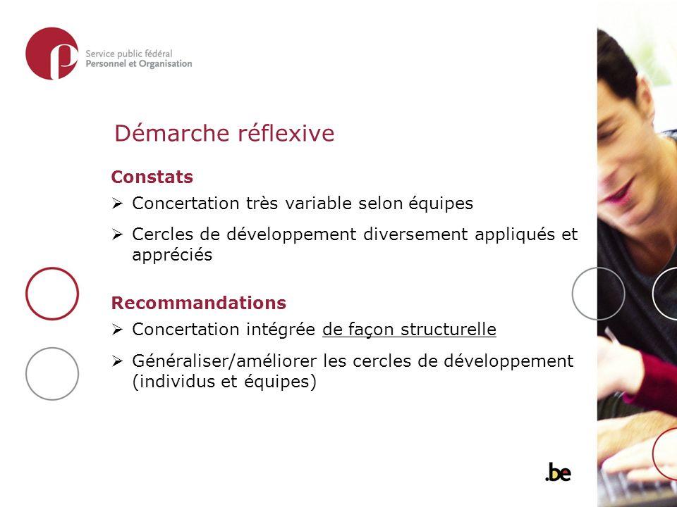 Démarche réflexive Constats Concertation très variable selon équipes Cercles de développement diversement appliqués et appréciés Recommandations Concertation intégrée de façon structurelle Généraliser/améliorer les cercles de développement (individus et équipes)