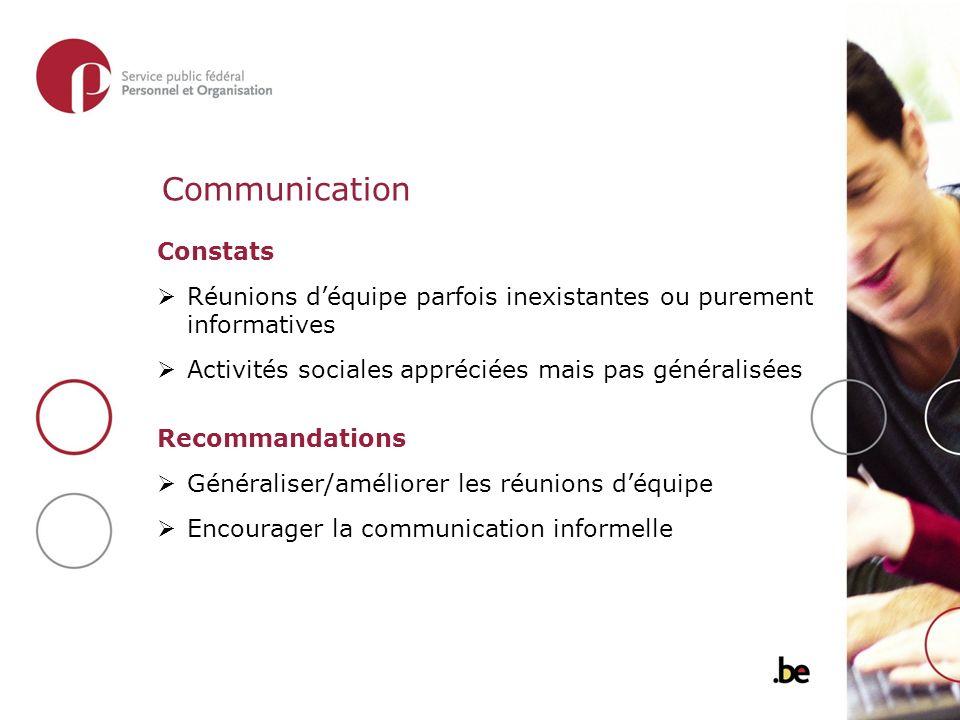 Communication Constats Réunions déquipe parfois inexistantes ou purement informatives Activités sociales appréciées mais pas généralisées Recommandations Généraliser/améliorer les réunions déquipe Encourager la communication informelle