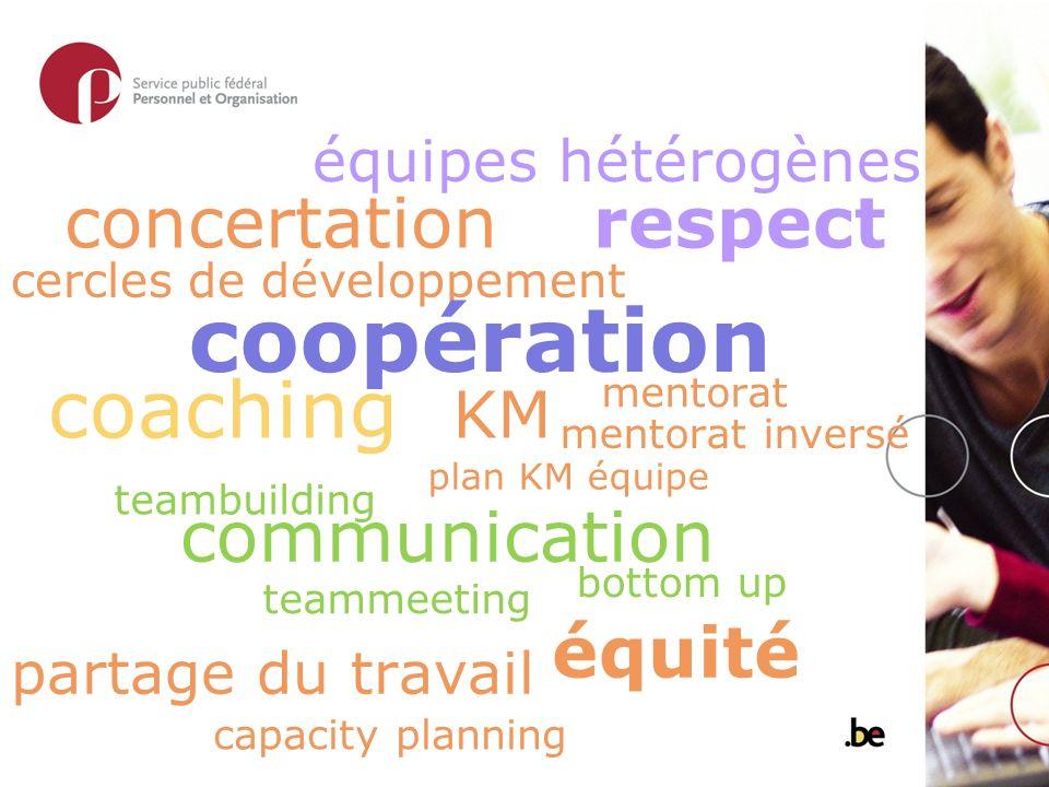 concertation cercles de développement mentorat plan KM équipe mentorat inversé KM partage du travail équité coopération coaching équipes hétérogènes communication teambuilding teammeeting capacity planning bottom up respect