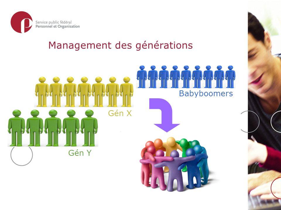 Management des générations Babyboomers Gén Y Gén X