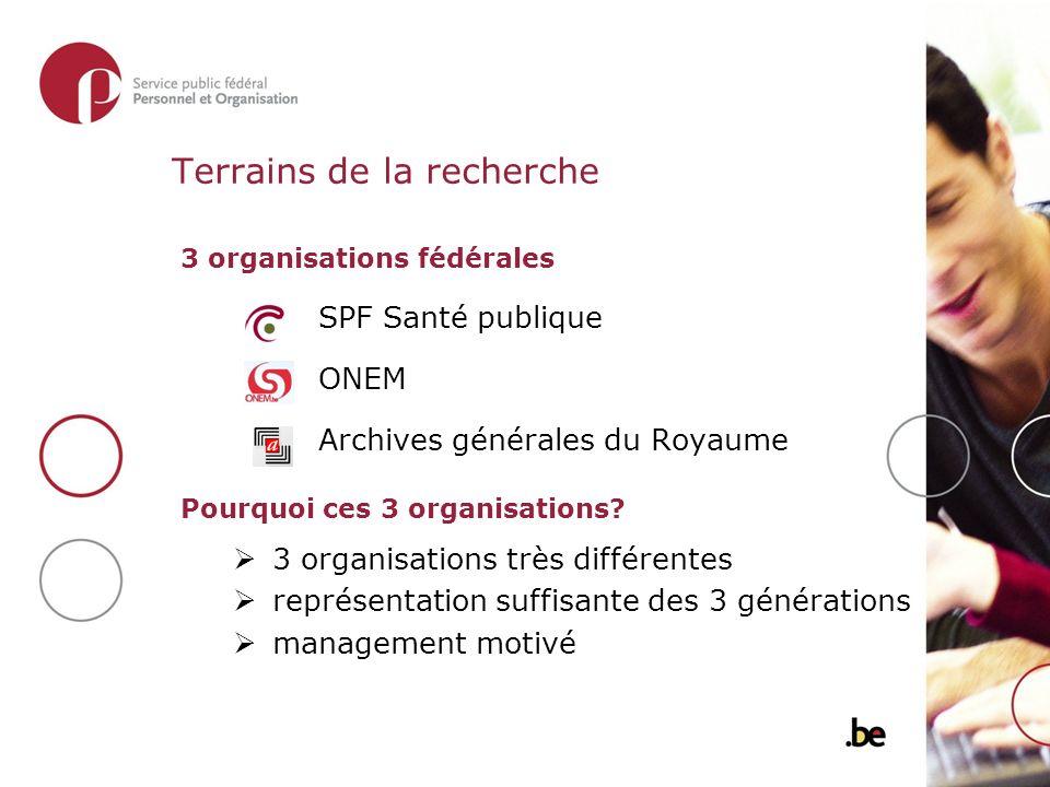 Terrains de la recherche 3 organisations fédérales SPF Santé publique ONEM Archives générales du Royaume Pourquoi ces 3 organisations.