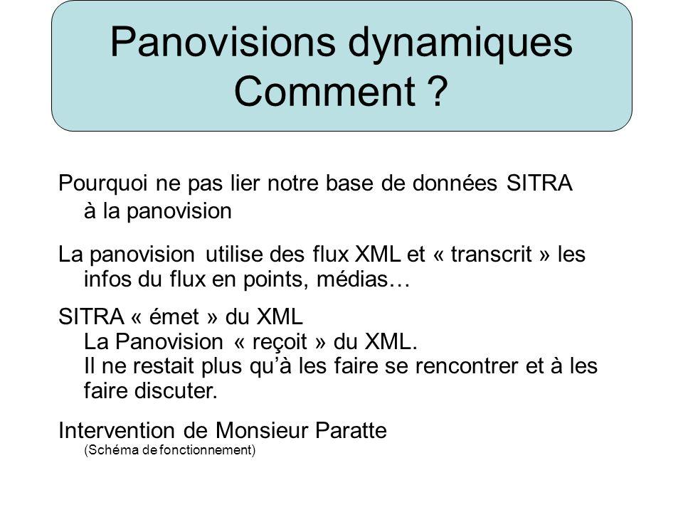 Panovisions dynamiques Comment ? Pourquoi ne pas lier notre base de données SITRA à la panovision La panovision utilise des flux XML et « transcrit »