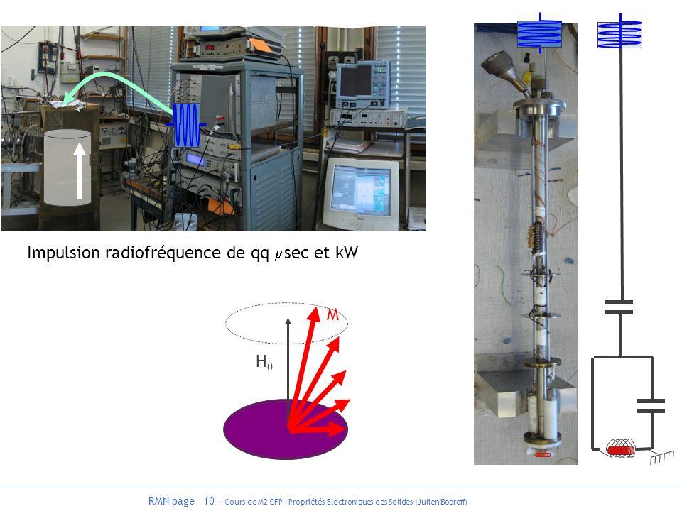 RMN page 10 - Cours de M2 CFP - Propriétés Electroniques des Solides (Julien Bobroff) Impulsion radiofréquence de qq sec et kW H0H0 M H0H0