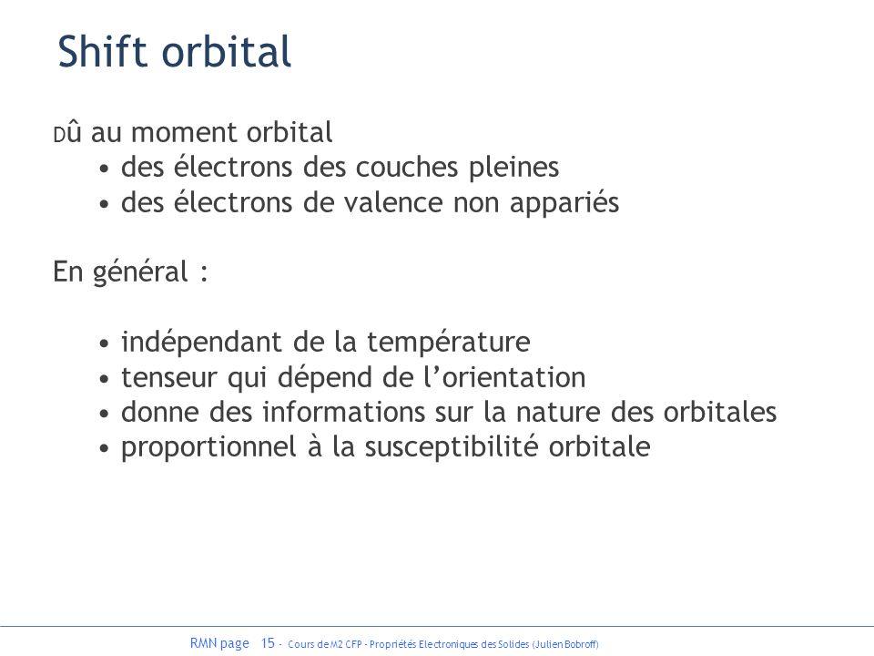 RMN page 15 - Cours de M2 CFP - Propriétés Electroniques des Solides (Julien Bobroff) D û au moment orbital des électrons des couches pleines des élec