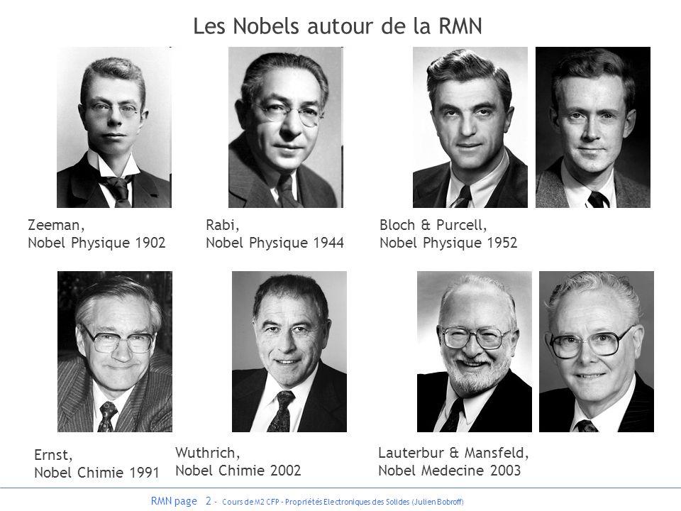 RMN page 2 - Cours de M2 CFP - Propriétés Electroniques des Solides (Julien Bobroff) Lauterbur & Mansfeld, Nobel Medecine 2003 Bloch & Purcell, Nobel