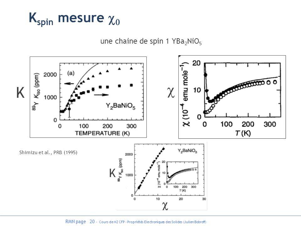 RMN page 20 - Cours de M2 CFP - Propriétés Electroniques des Solides (Julien Bobroff) Shimizu et al., PRB (1995) une chaine de spin 1 YBa 2 NiO 5 K sp