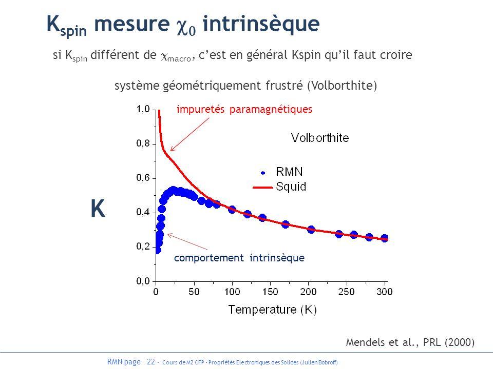 RMN page 22 - Cours de M2 CFP - Propriétés Electroniques des Solides (Julien Bobroff) Mendels et al., PRL (2000) système géométriquement frustré (Volb