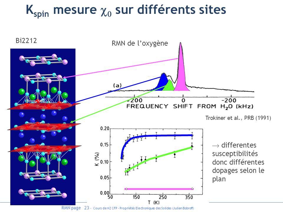 RMN page 23 - Cours de M2 CFP - Propriétés Electroniques des Solides (Julien Bobroff) Trokiner et al., PRB (1991) differentes susceptibilités donc dif