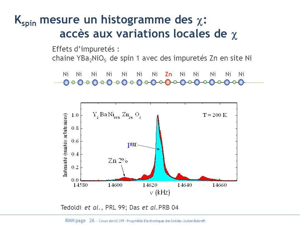 RMN page 26 - Cours de M2 CFP - Propriétés Electroniques des Solides (Julien Bobroff) Ni Ni Ni Ni Ni Ni Ni Zn Ni Ni Ni Ni Ni Effets dimpuretés : chain