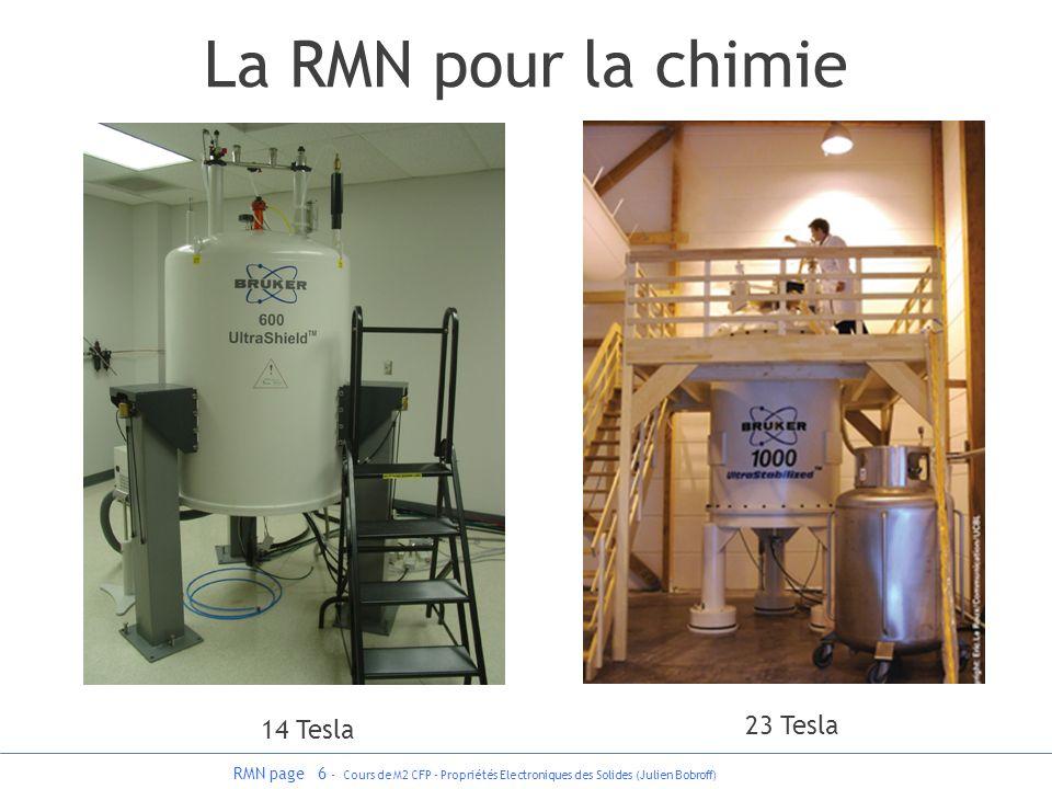 RMN page 6 - Cours de M2 CFP - Propriétés Electroniques des Solides (Julien Bobroff) La RMN pour la chimie 14 Tesla 23 Tesla
