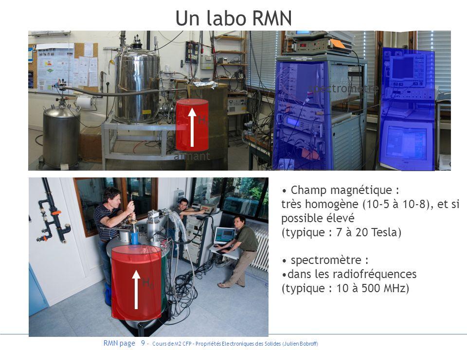 RMN page 9 - Cours de M2 CFP - Propriétés Electroniques des Solides (Julien Bobroff) Un labo RMN aimant H0H0 H0H0 spectrometre Champ magnétique : très
