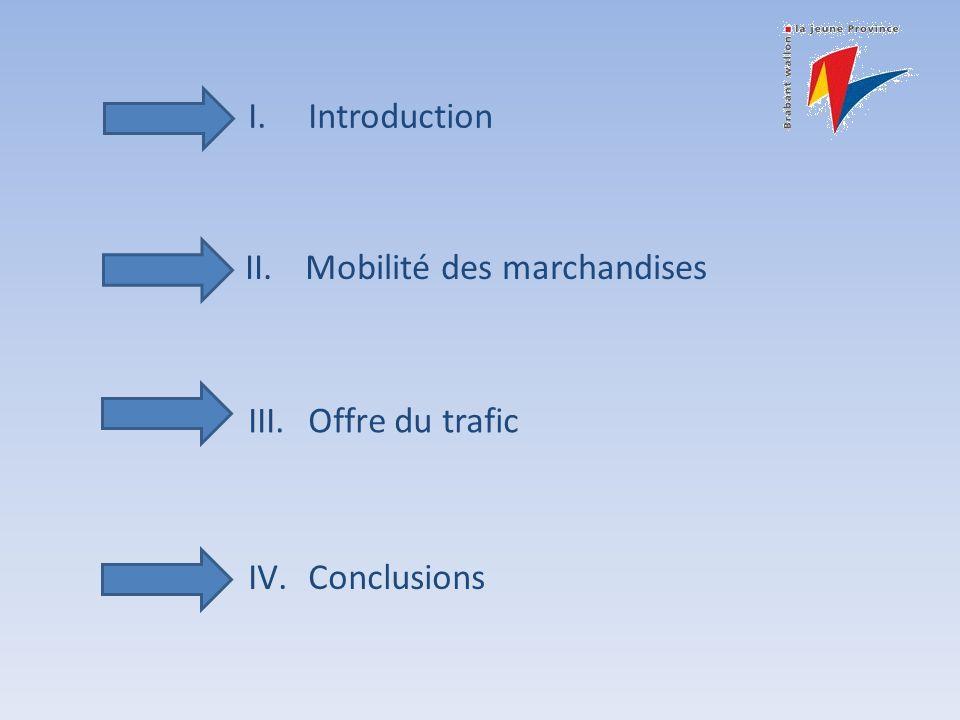 I.Introduction II.Mobilité des marchandises III.Offre du trafic IV.Conclusions