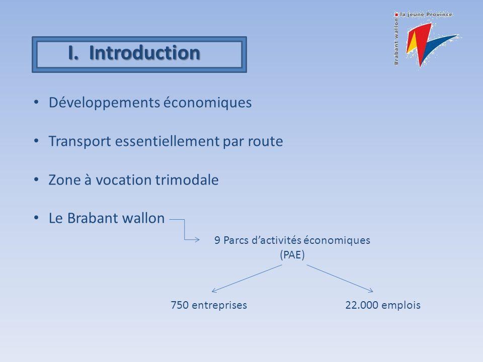 I.Introduction Développements économiques Transport essentiellement par route Zone à vocation trimodale Le Brabant wallon 9 Parcs dactivités économiques (PAE) 750 entreprises22.000 emplois