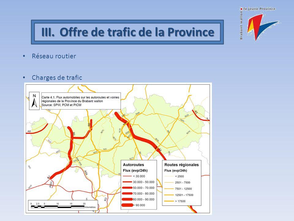 III.Offre de trafic de la Province Charges de trafic Réseau routier