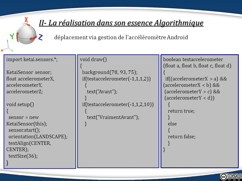 II- La réalisation dans son essence Algorithmique déplacement via gestion de laccéléromètre Android import ketai.sensors.*; KetaiSensor sensor; float accelerometerX, accelerometerY, accelerometerZ; void setup() { sensor = new KetaiSensor(this); sensor.start(); orientation(LANDSCAPE); textAlign(CENTER, CENTER); textSize(36); } void draw() { background(78, 93, 75); if(testaccelerometer(-1,1,1,2)) { text( Avant ); } if(testaccelerometer(-1,1,2,10)) { text( VraimentAvant ); } boolean testaccelerometer (float a, float b, float c, float d) { if((accelerometerX > a) && (accelerometerX < b) && (accelerometerY > c) && (accelerometerY < d)) { return true; } else { return false; }