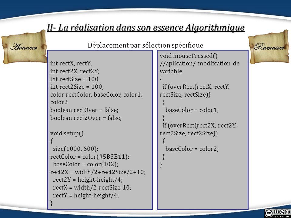 II- La réalisation dans son essence Algorithmique Programmation des constituantes spécifiques de larbre.